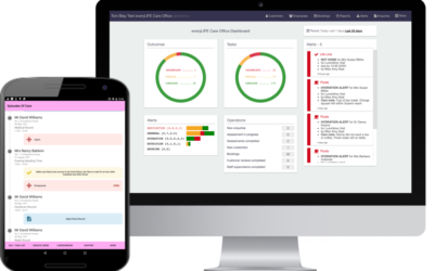Brand new electronic Care Planning System introduced